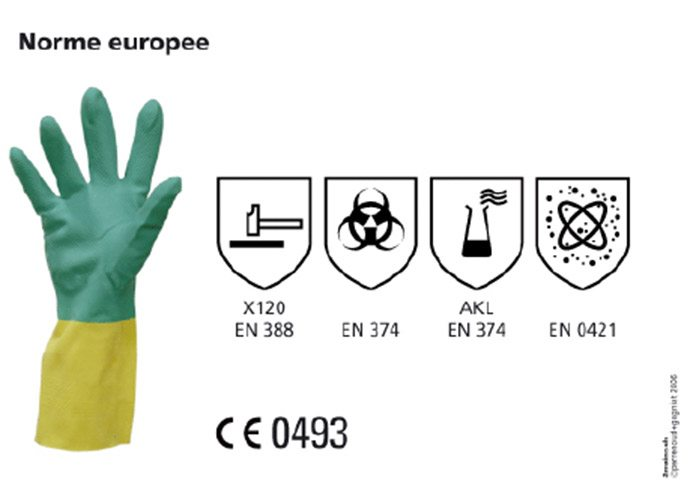 quali guanti scegliere